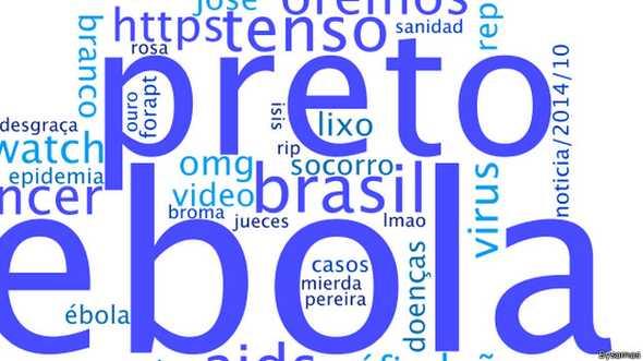 Palavra preto é a mais associada a termo ebola por brasileiros em posts públicos do Facebook.